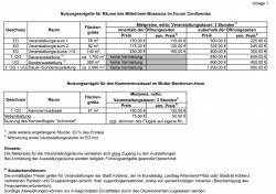 Mietpreise MRM.xls